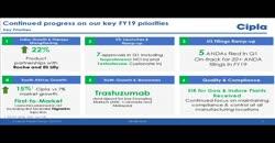 Cipla Investor Presentation  8-Aug-2018